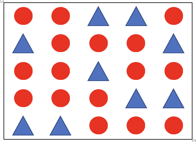 Luke Gerrymandering picture with circles and triangles